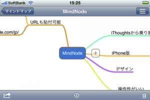 MindNode (Touch) for iPhone